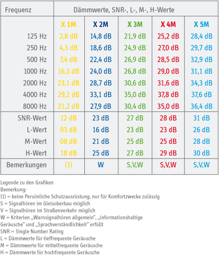 HS Burgau Tabelle