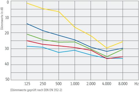 HS Burgau Eprox Tabelle